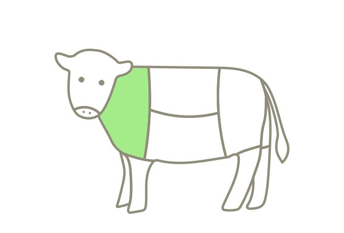 牧草牛のカタ・ウデ